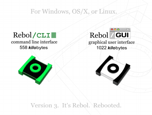 Differentiated CLI and GUI icon concept